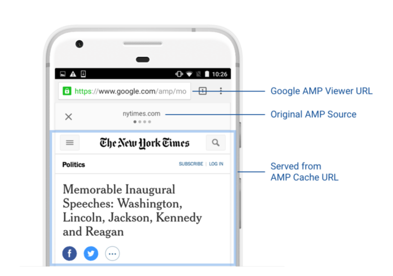 Google AMP Pages Sharing Issue Resolved